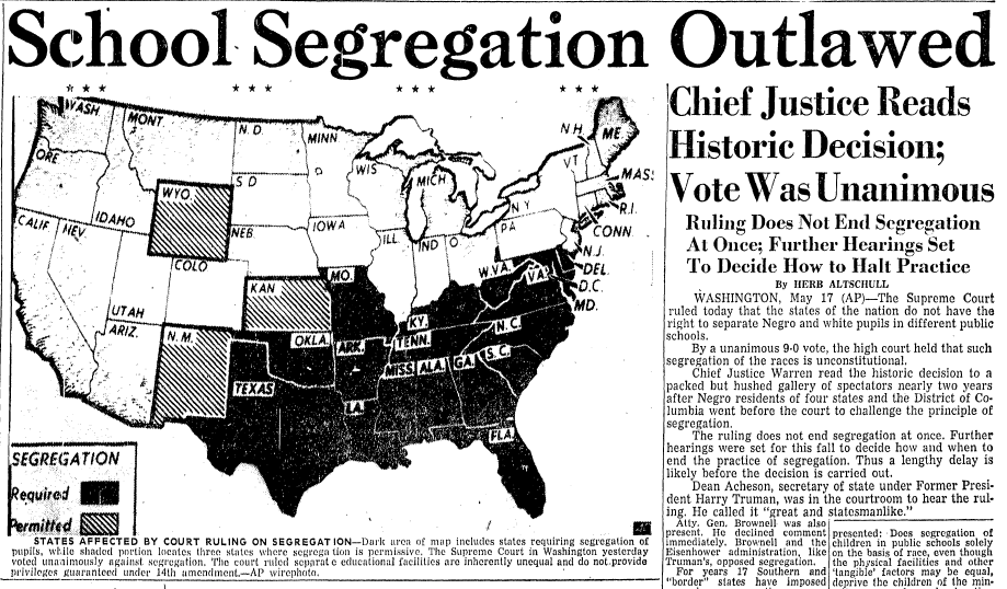 the issue of racial seggregation in the united states